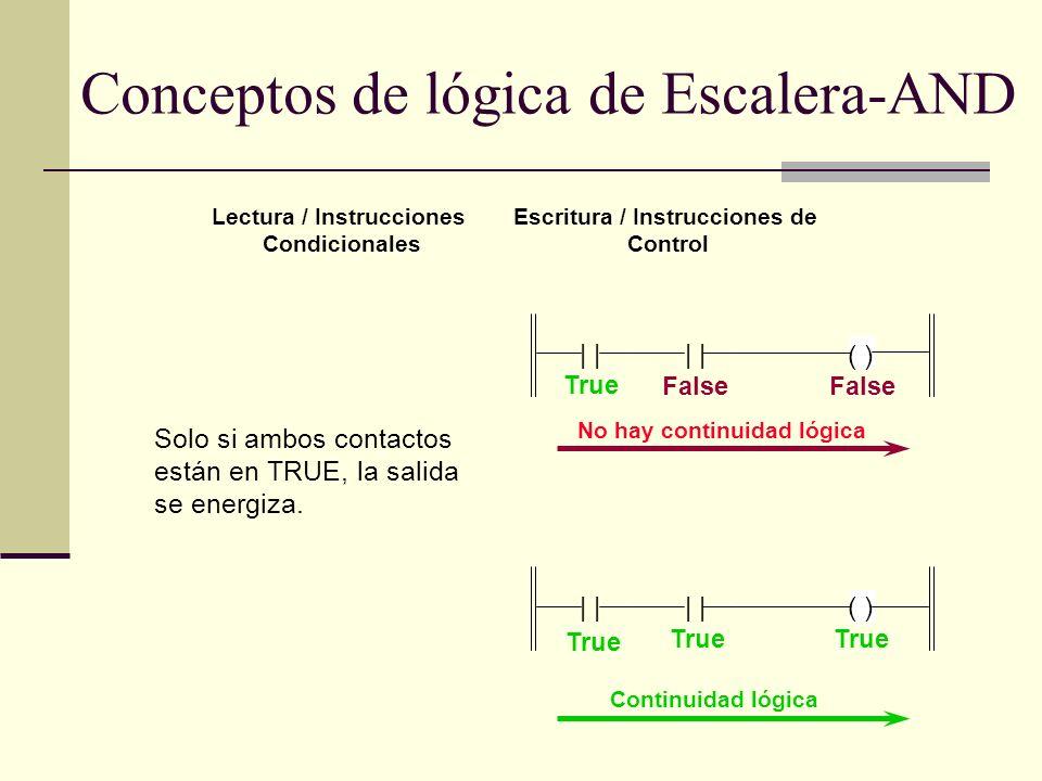 Lectura / Instrucciones Escritura / Instrucciones de