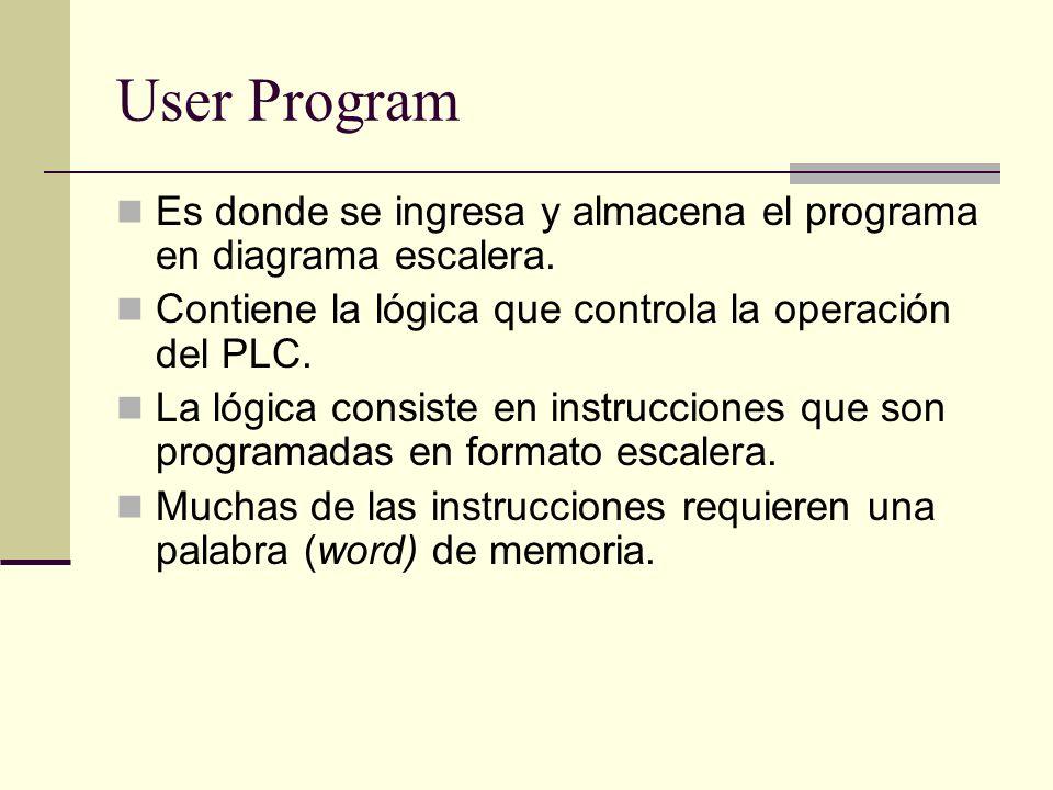User Program Es donde se ingresa y almacena el programa en diagrama escalera. Contiene la lógica que controla la operación del PLC.