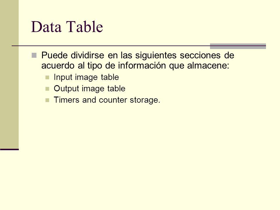 Data TablePuede dividirse en las siguientes secciones de acuerdo al tipo de información que almacene: