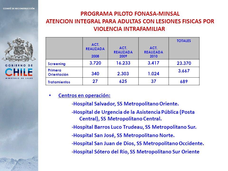 PROGRAMA PILOTO FONASA-MINSAL ATENCION INTEGRAL PARA ADULTAS CON LESIONES FISICAS POR VIOLENCIA INTRAFAMILIAR
