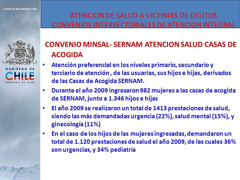CONVENIO MINSAL- SERNAM ATENCION SALUD CASAS DE ACOGIDA