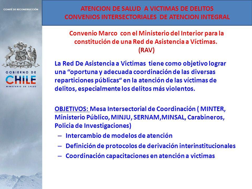 ATENCION DE SALUD A VICTIMAS DE DELITOS