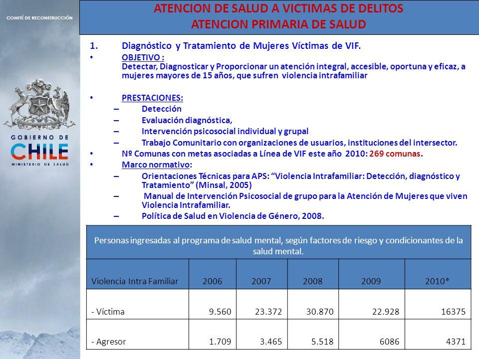 ATENCION DE SALUD A VICTIMAS DE DELITOS ATENCION PRIMARIA DE SALUD