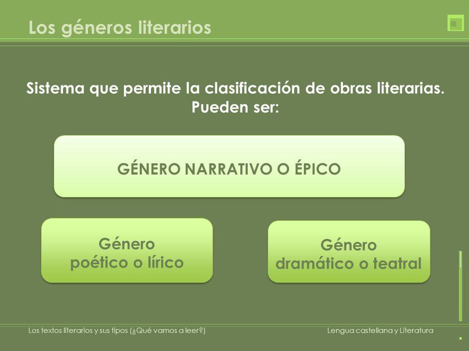 Los géneros literarios