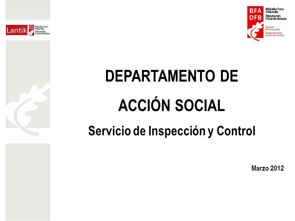 Servicio de Inspección y Control