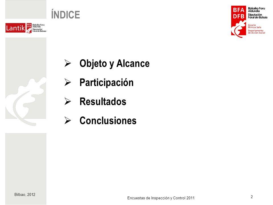 ÍNDICE Objeto y Alcance Participación Resultados Conclusiones