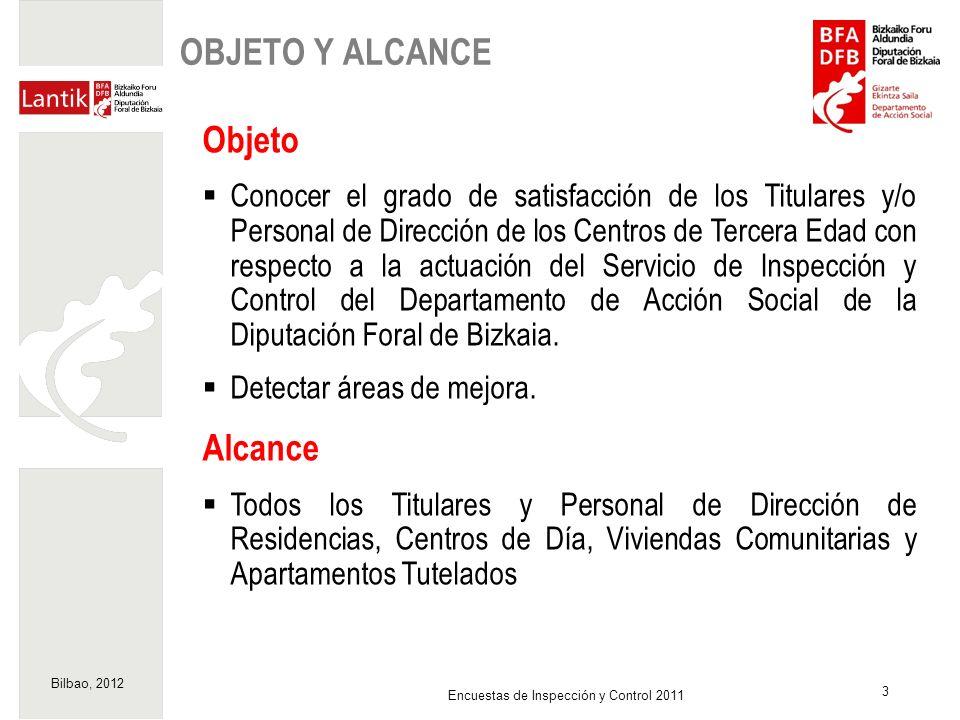 OBJETO Y ALCANCE Objeto Alcance
