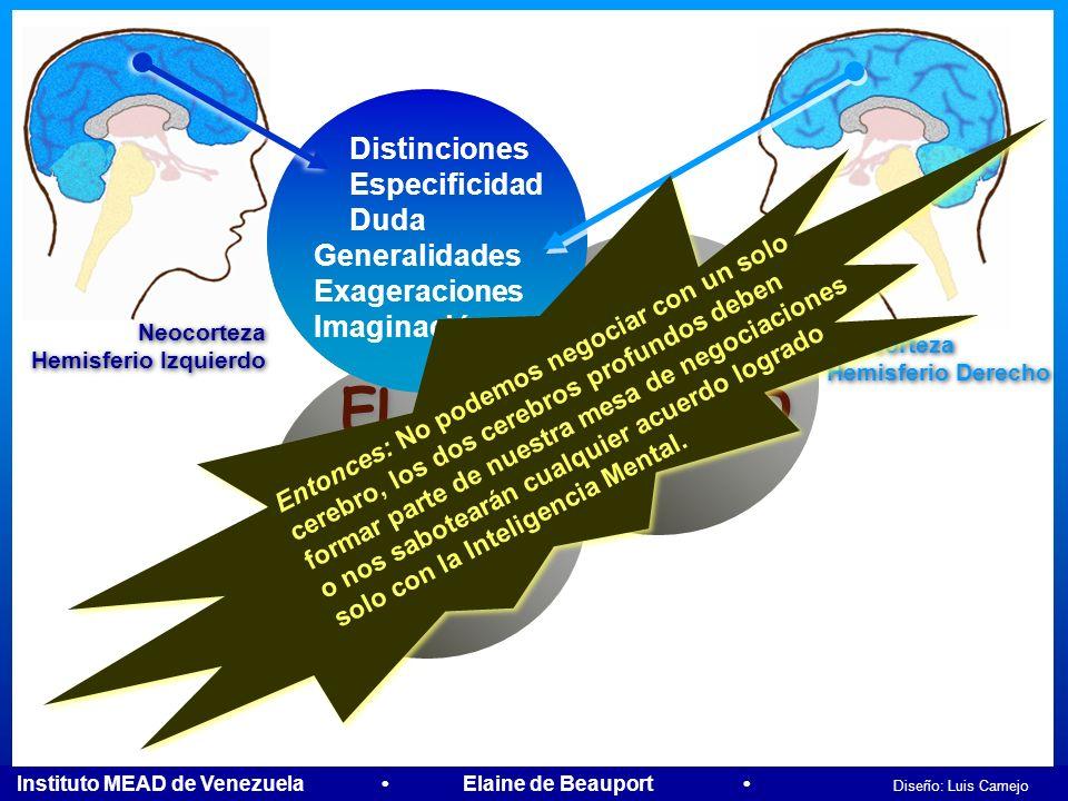 … Y EL CONFLICTO CONTINÚA Distinciones Especificidad Duda