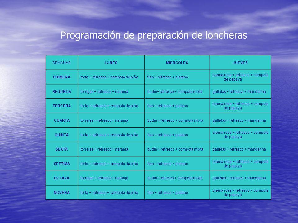 Programación de preparación de loncheras