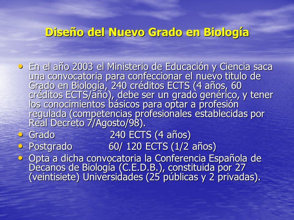 Diseño del Nuevo Grado en Biología