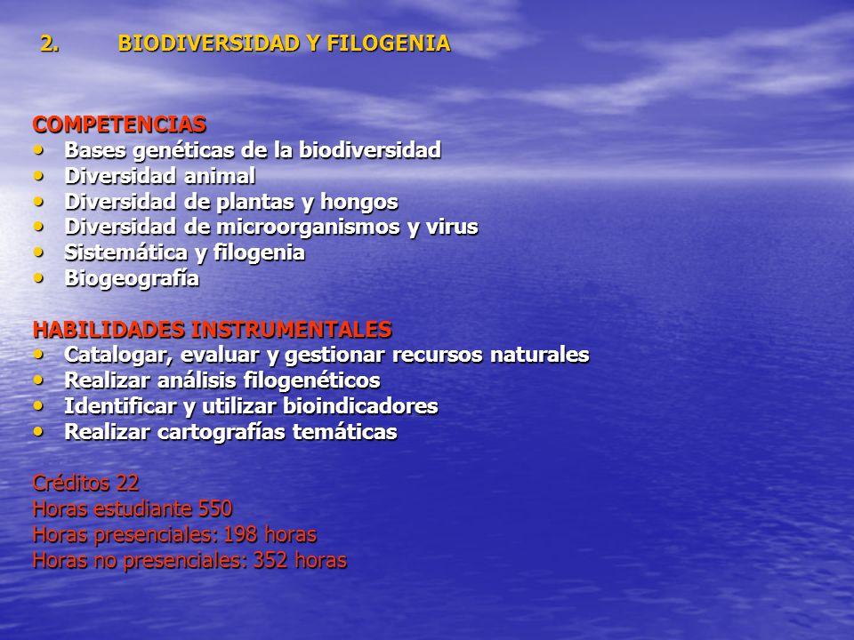 2. BIODIVERSIDAD Y FILOGENIA