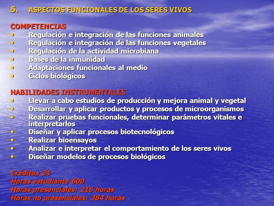 ASPECTOS FUNCIONALES DE LOS SERES VIVOS