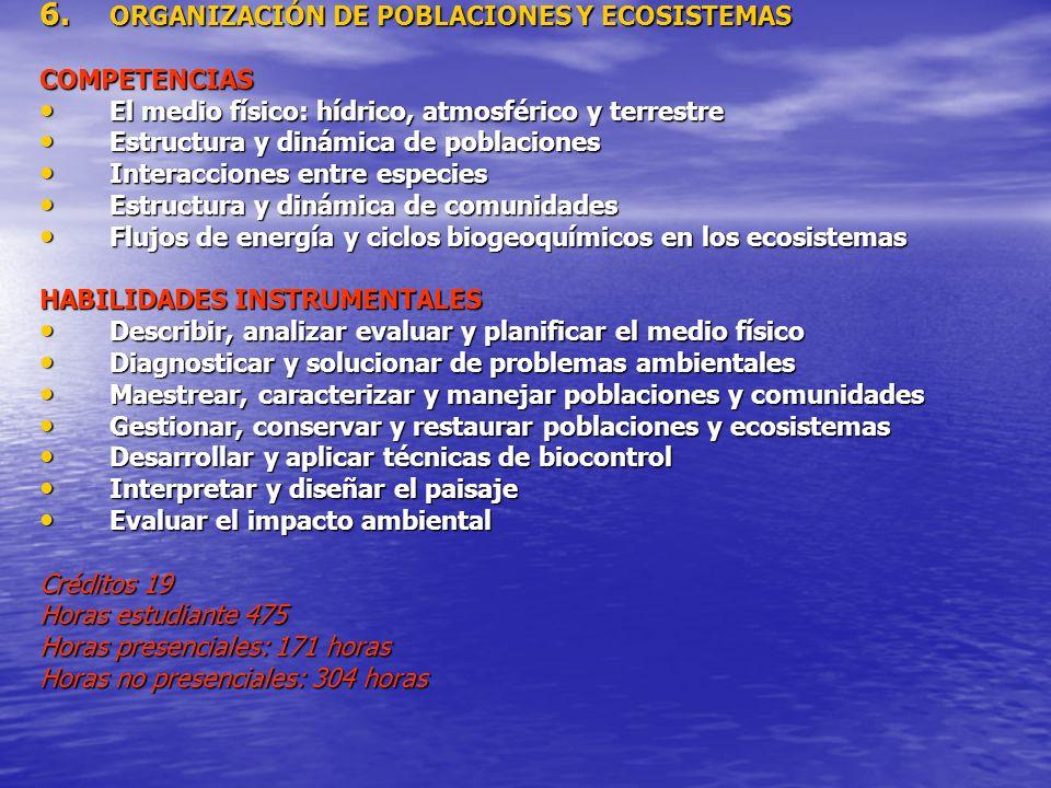 ORGANIZACIÓN DE POBLACIONES Y ECOSISTEMAS