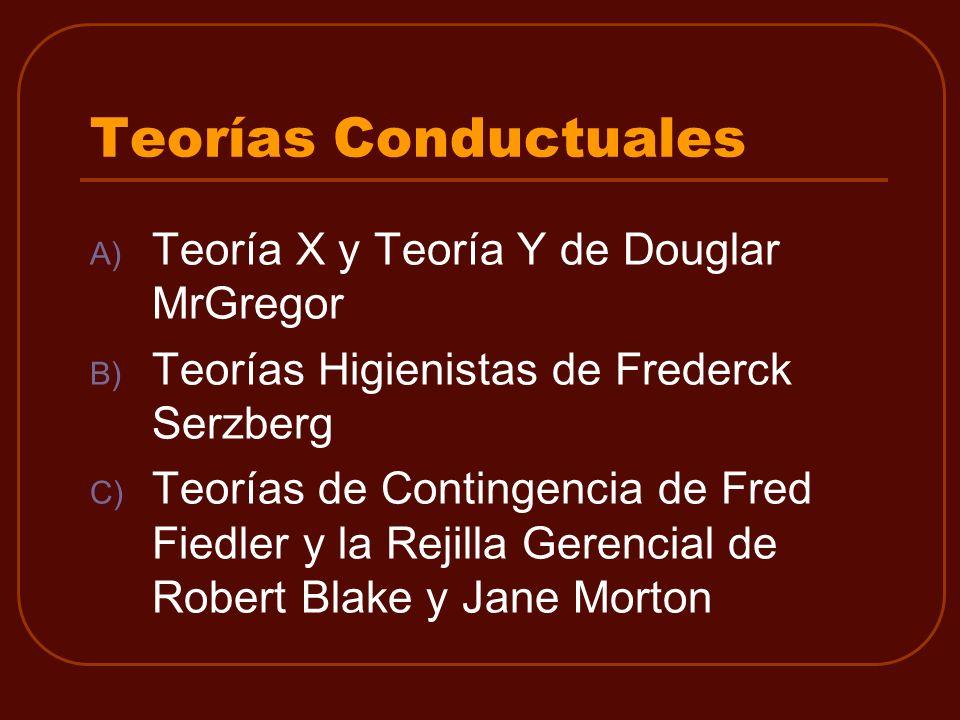 Teorías Conductuales Teoría X y Teoría Y de Douglar MrGregor
