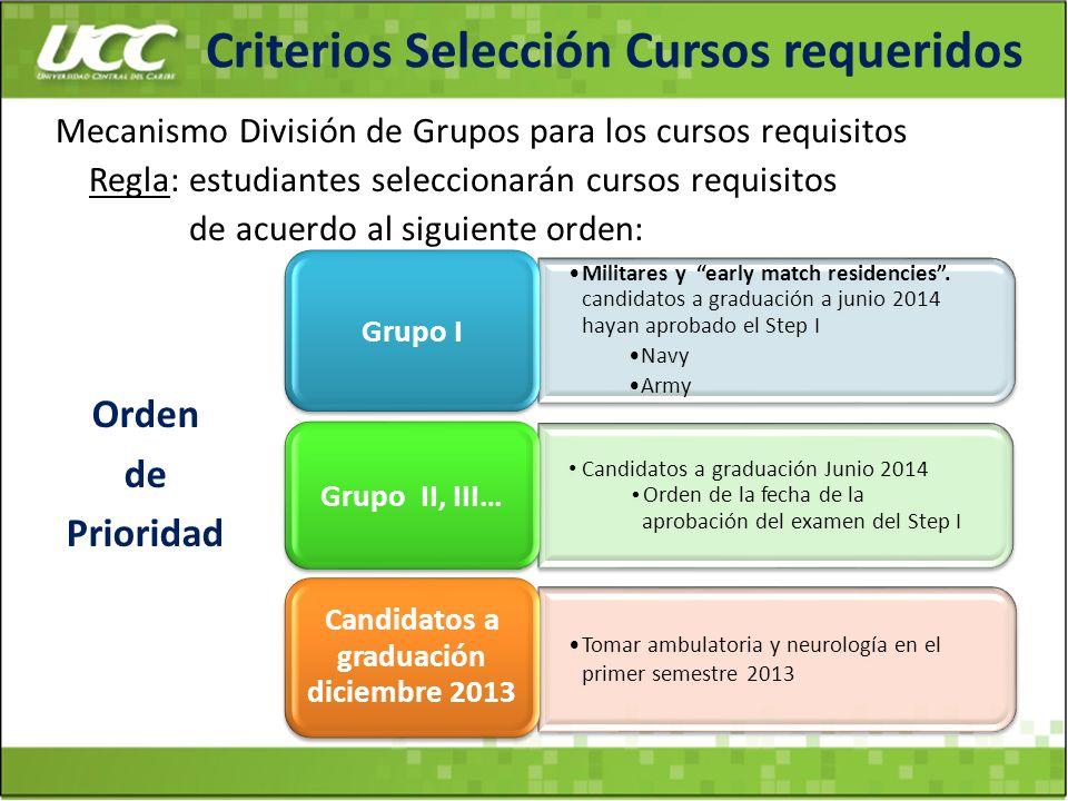 Criterios Selección Cursos requeridos