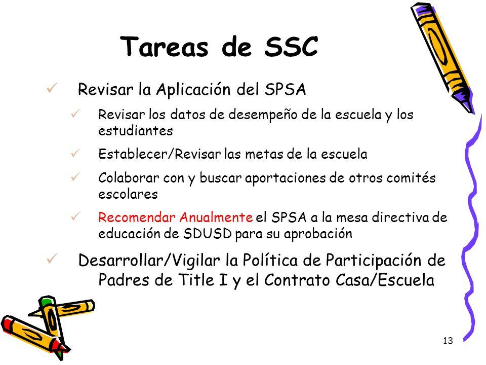 Tareas de SSC Revisar la Aplicación del SPSA