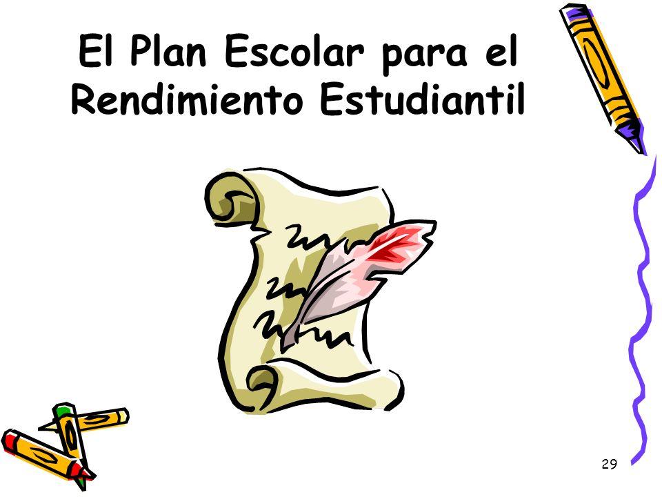 El Plan Escolar para el Rendimiento Estudiantil