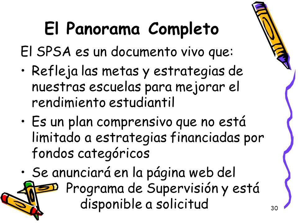 El Panorama Completo El SPSA es un documento vivo que:
