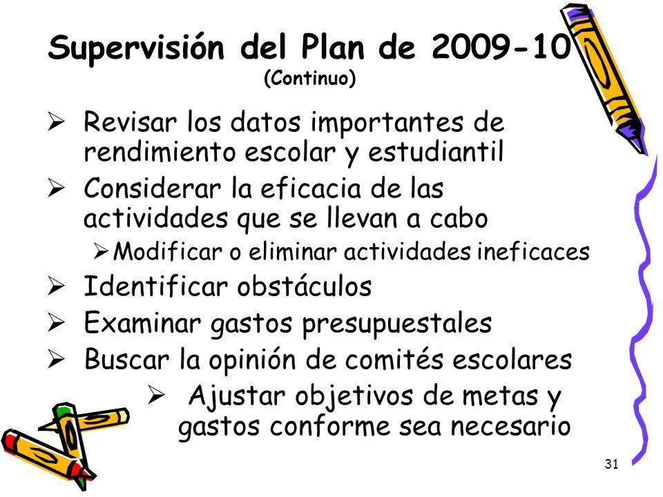 Supervisión del Plan de 2009-10 (Continuo)