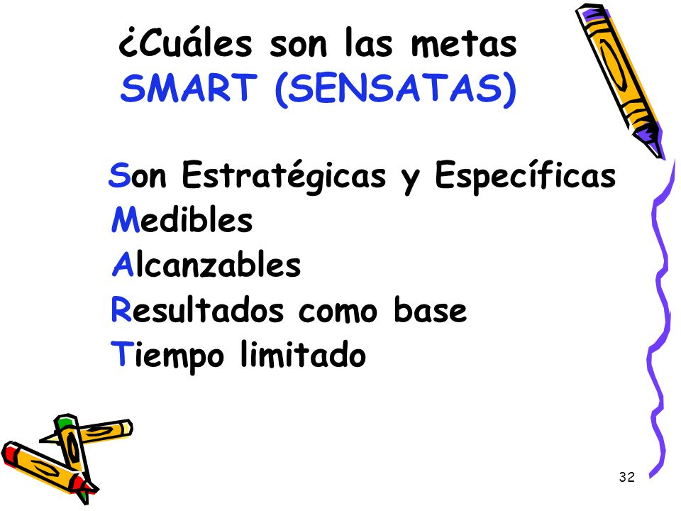 ¿Cuáles son las metas SMART (SENSATAS)