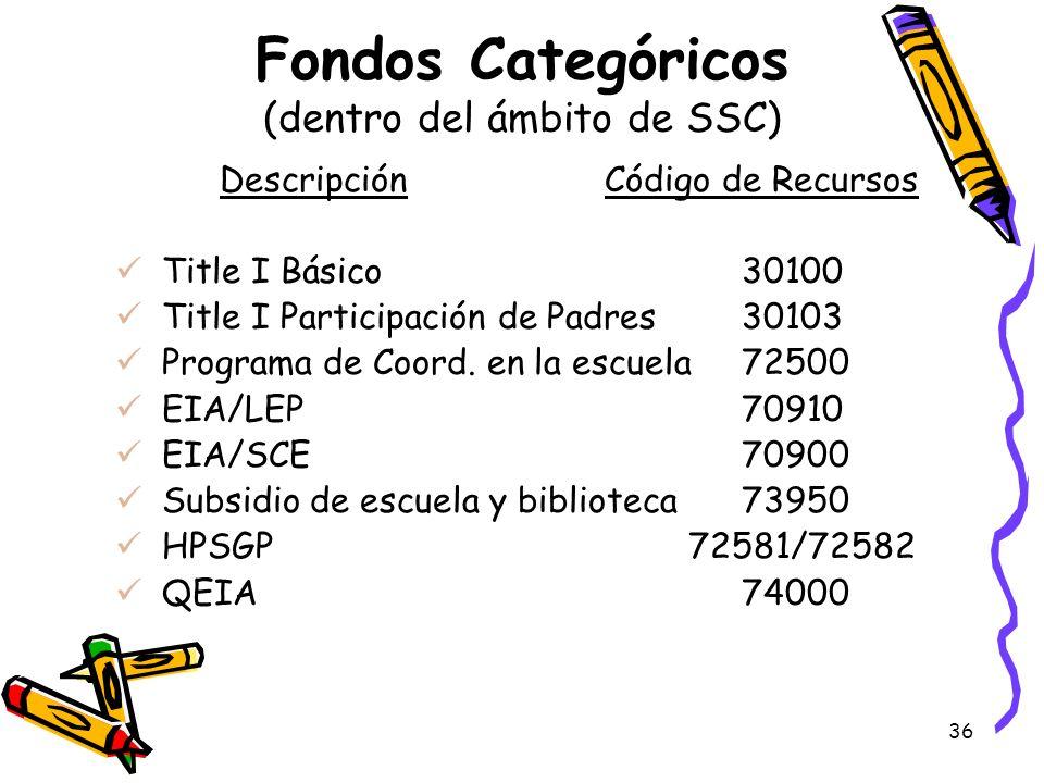 Fondos Categóricos (dentro del ámbito de SSC)