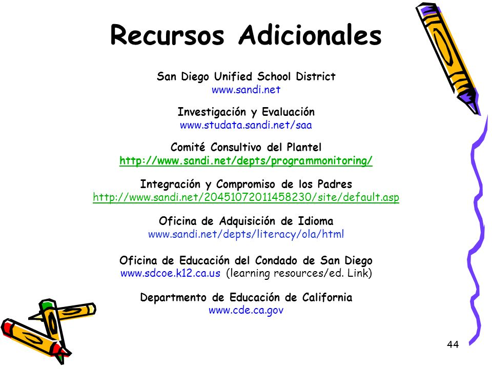 Recursos Adicionales San Diego Unified School District www.sandi.net