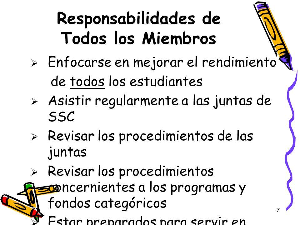 Responsabilidades de Todos los Miembros