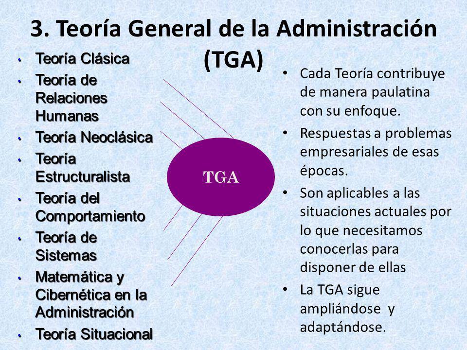 3. Teoría General de la Administración (TGA)