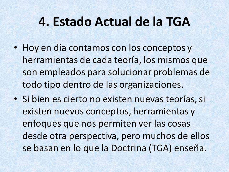 4. Estado Actual de la TGA