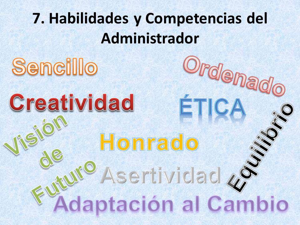7. Habilidades y Competencias del Administrador