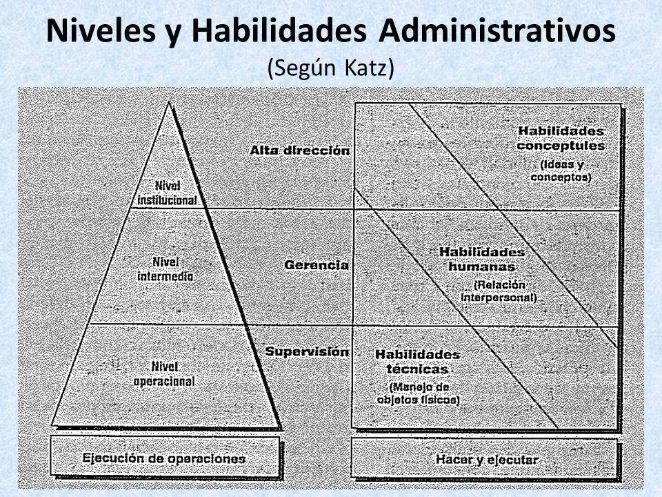 Niveles y Habilidades Administrativos (Según Katz)