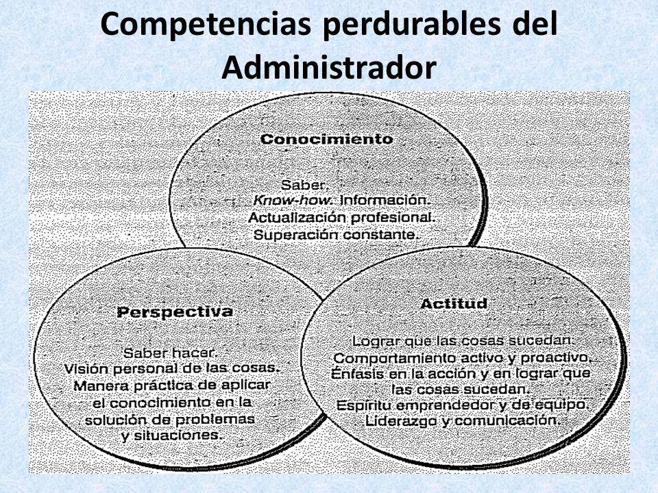Competencias perdurables del Administrador