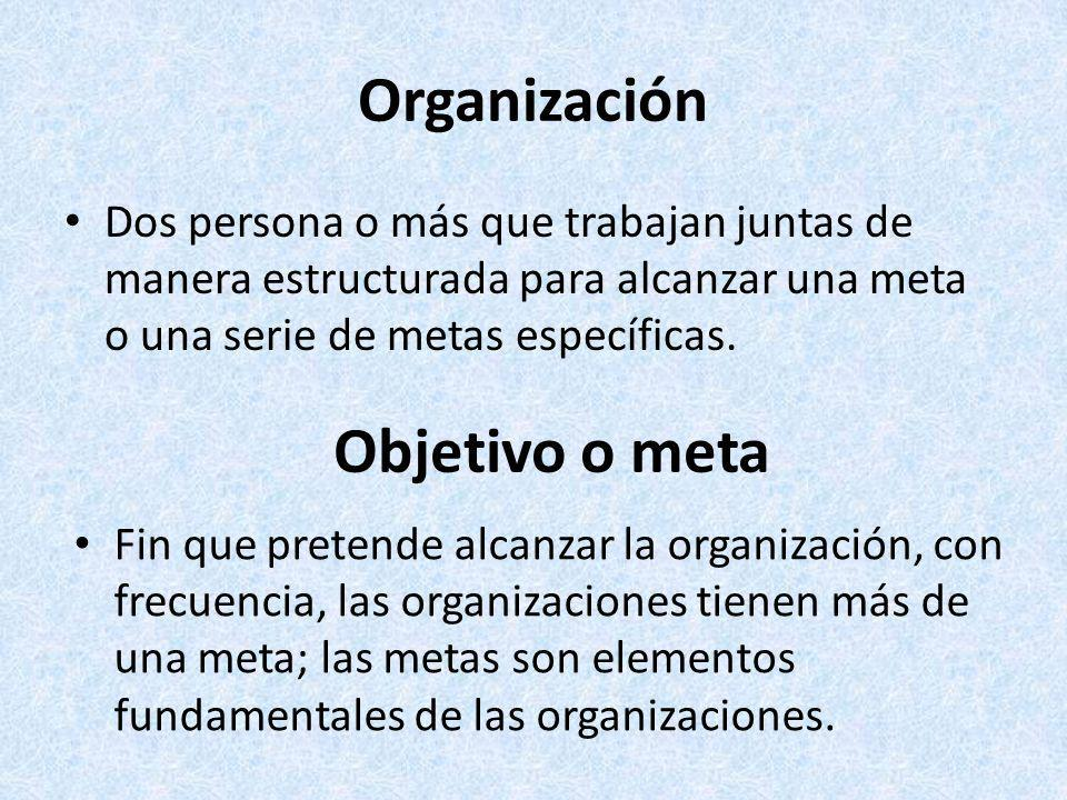 Organización Objetivo o meta