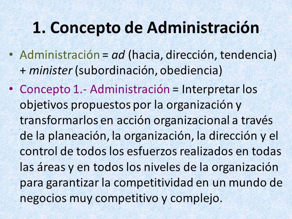 1. Concepto de Administración
