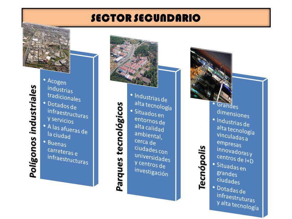 Polígonos industriales Parques tecnológicos Tecnópolis