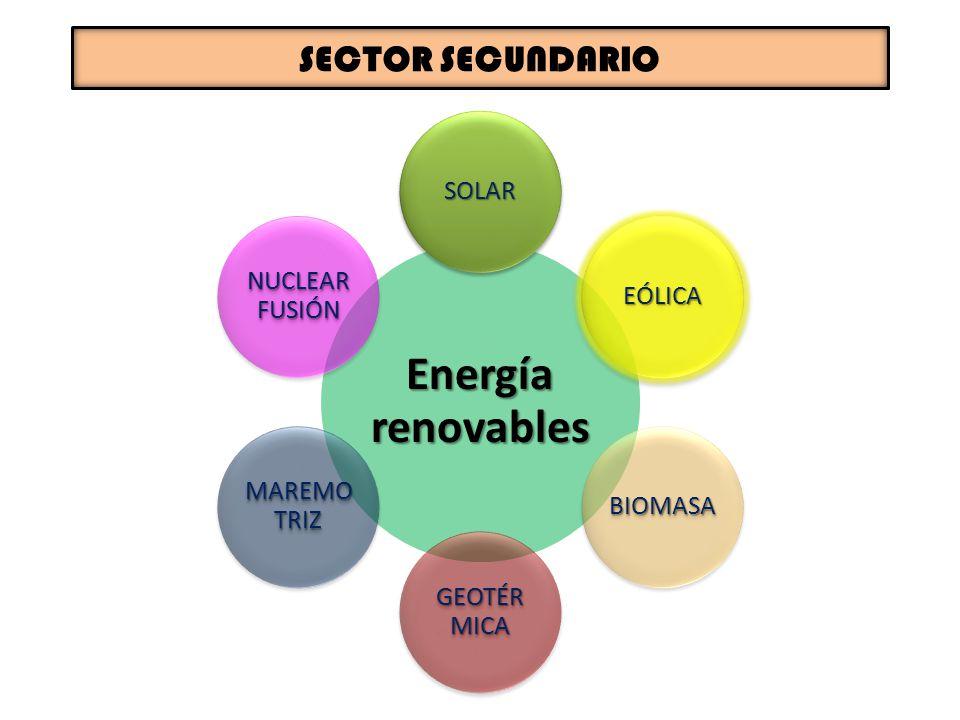Energía renovables SECTOR SECUNDARIO SOLAR EÓLICA BIOMASA GEOTÉRMICA