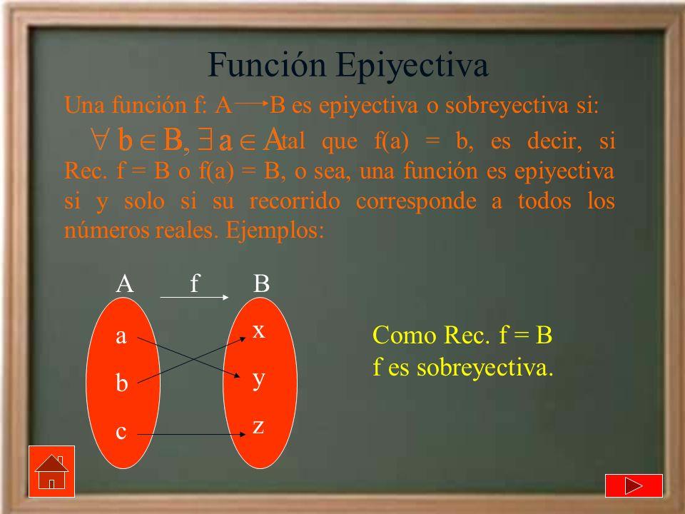 Función Epiyectiva A B f x y z a b c