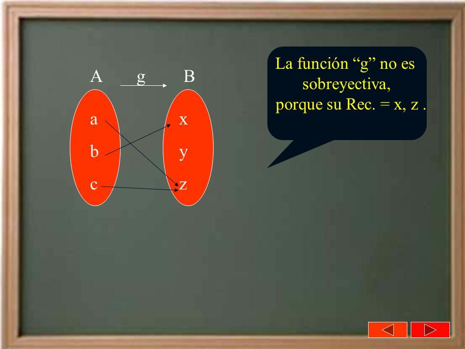 A B g a b c x y z La función g no es sobreyectiva,