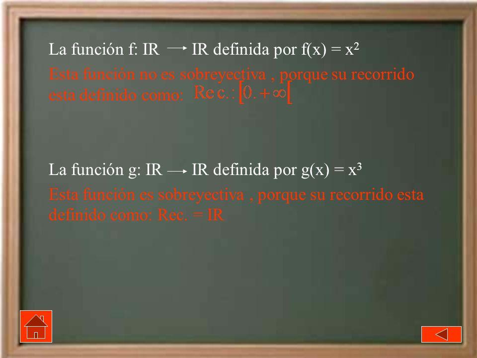 La función f: IR IR definida por f(x) = x2