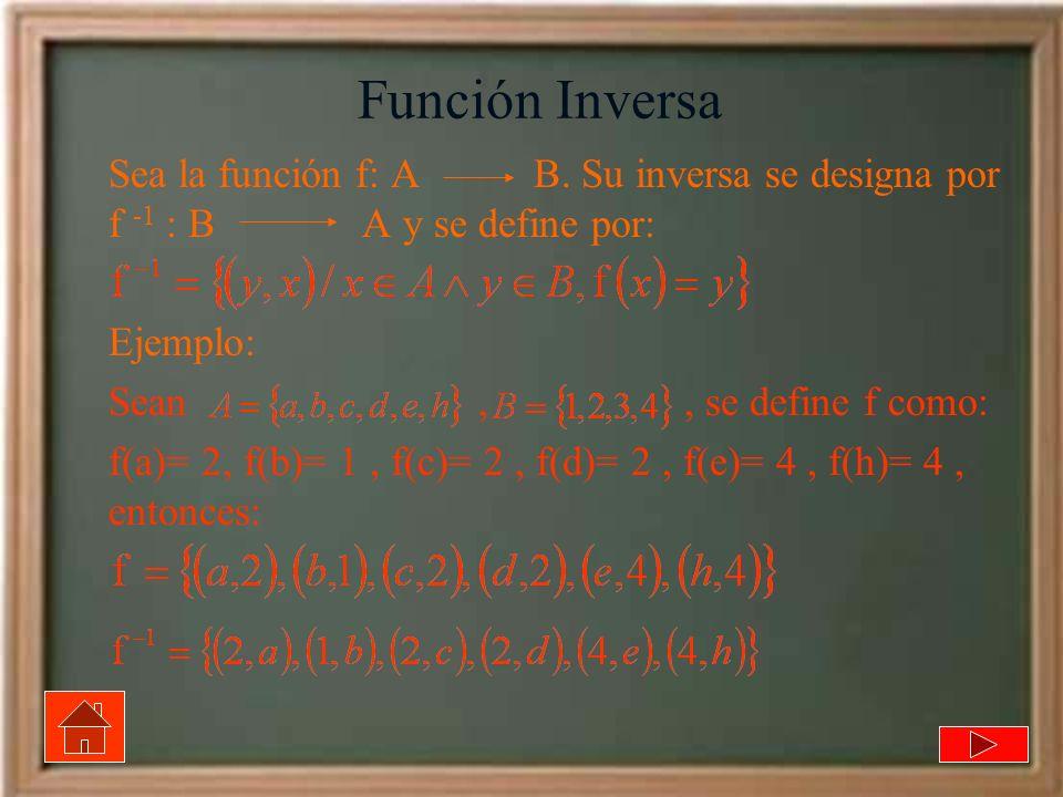 Función Inversa Sea la función f: A B. Su inversa se designa por f -1 : B A y se define por: Ejemplo: