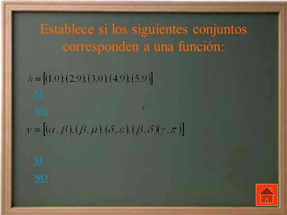 Establece si los siguientes conjuntos corresponden a una función: