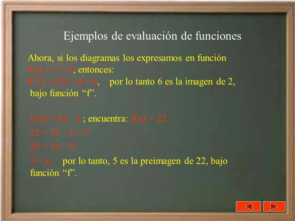 Ejemplos de evaluación de funciones