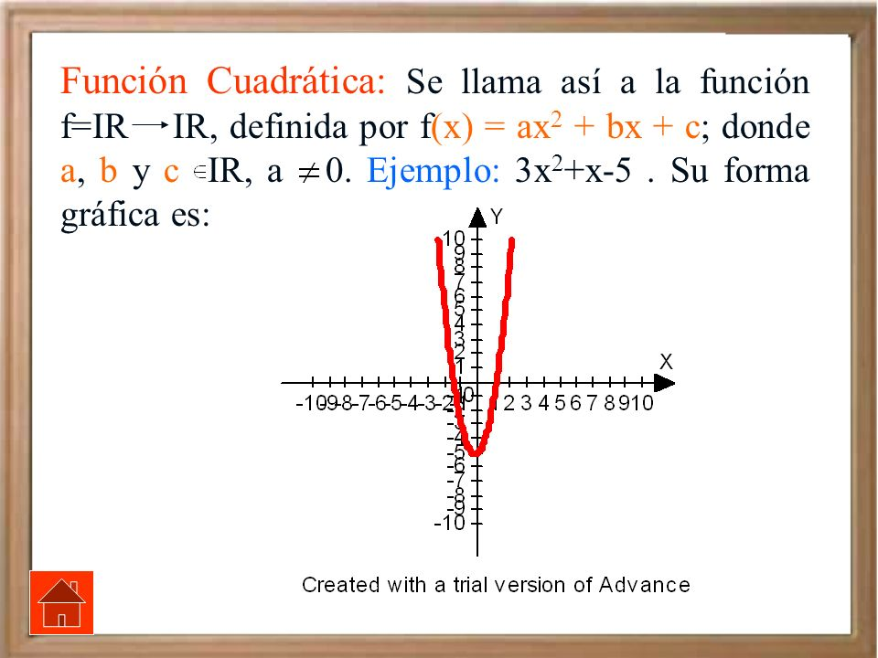 Función Cuadrática: Se llama así a la función f=IR IR, definida por f(x) = ax2 + bx + c; donde a, b y c IR, a 0.