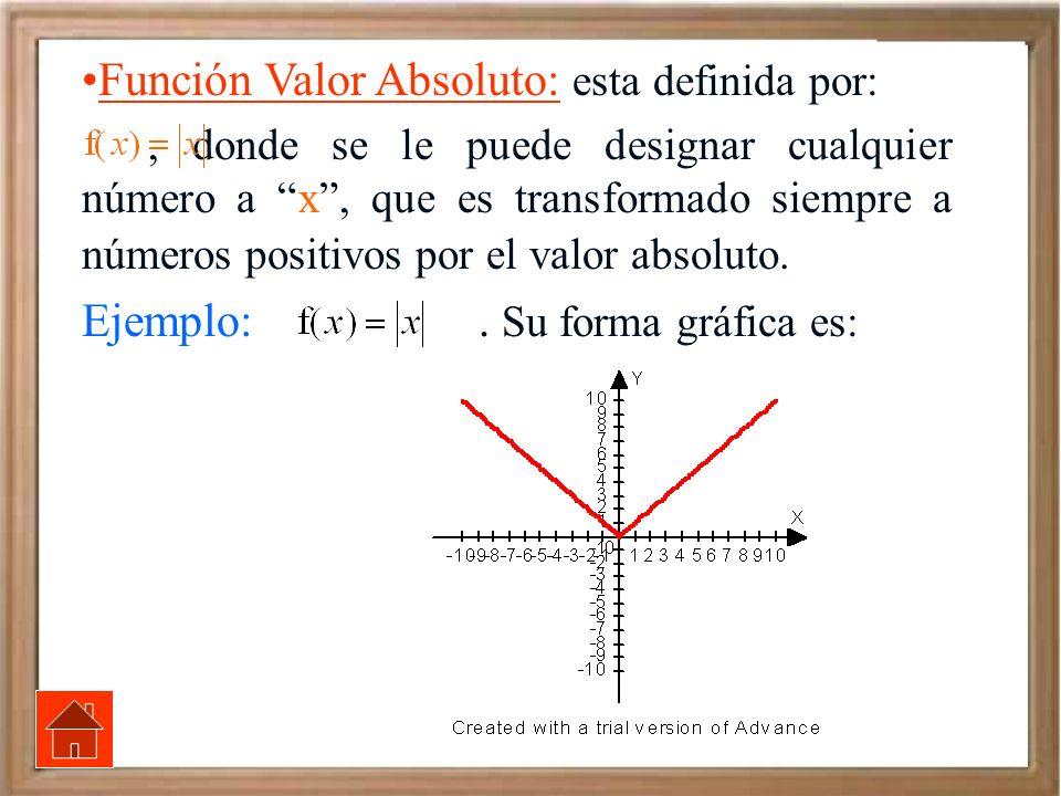 Función Valor Absoluto: esta definida por:
