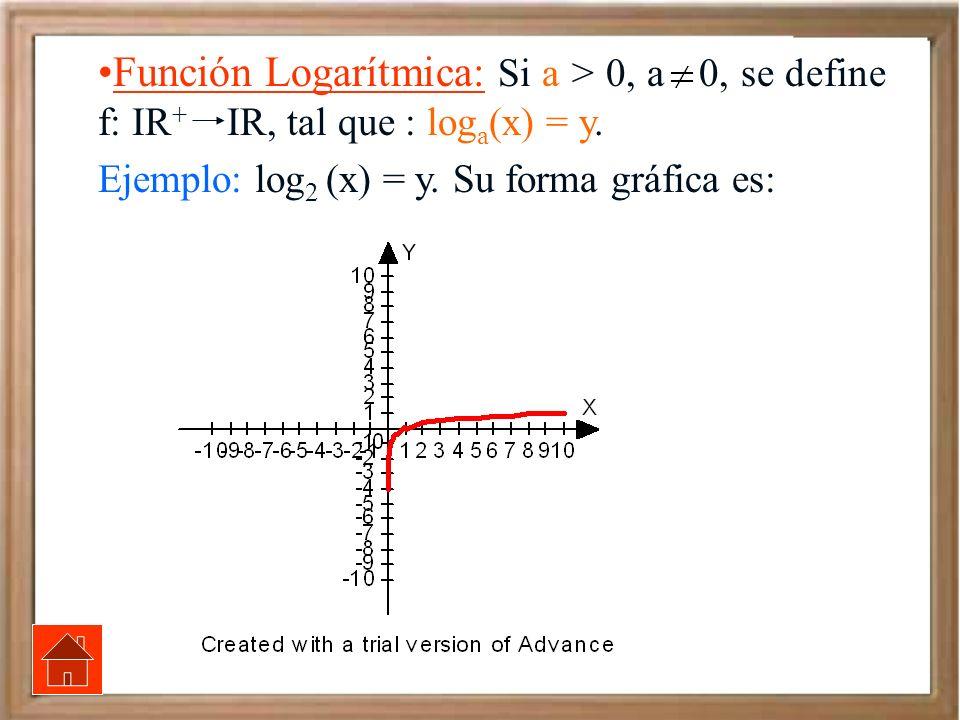 Función Logarítmica: Si a > 0, a 0, se define f: IR+ IR, tal que : loga(x) = y.