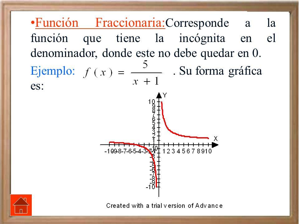Función Fraccionaria:Corresponde a la función que tiene la incógnita en el denominador, donde este no debe quedar en 0.
