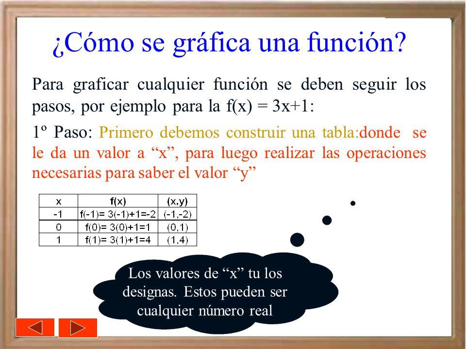 ¿Cómo se gráfica una función