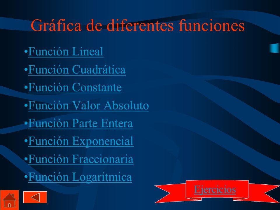 Gráfica de diferentes funciones