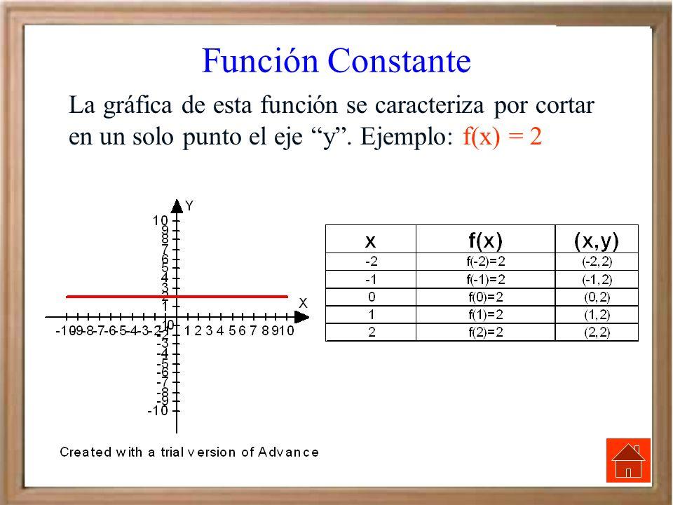 Función Constante La gráfica de esta función se caracteriza por cortar en un solo punto el eje y .