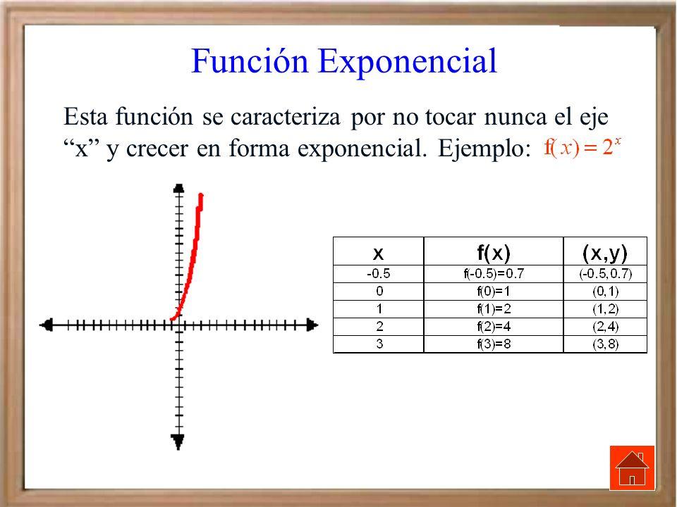 Función Exponencial Esta función se caracteriza por no tocar nunca el eje x y crecer en forma exponencial.